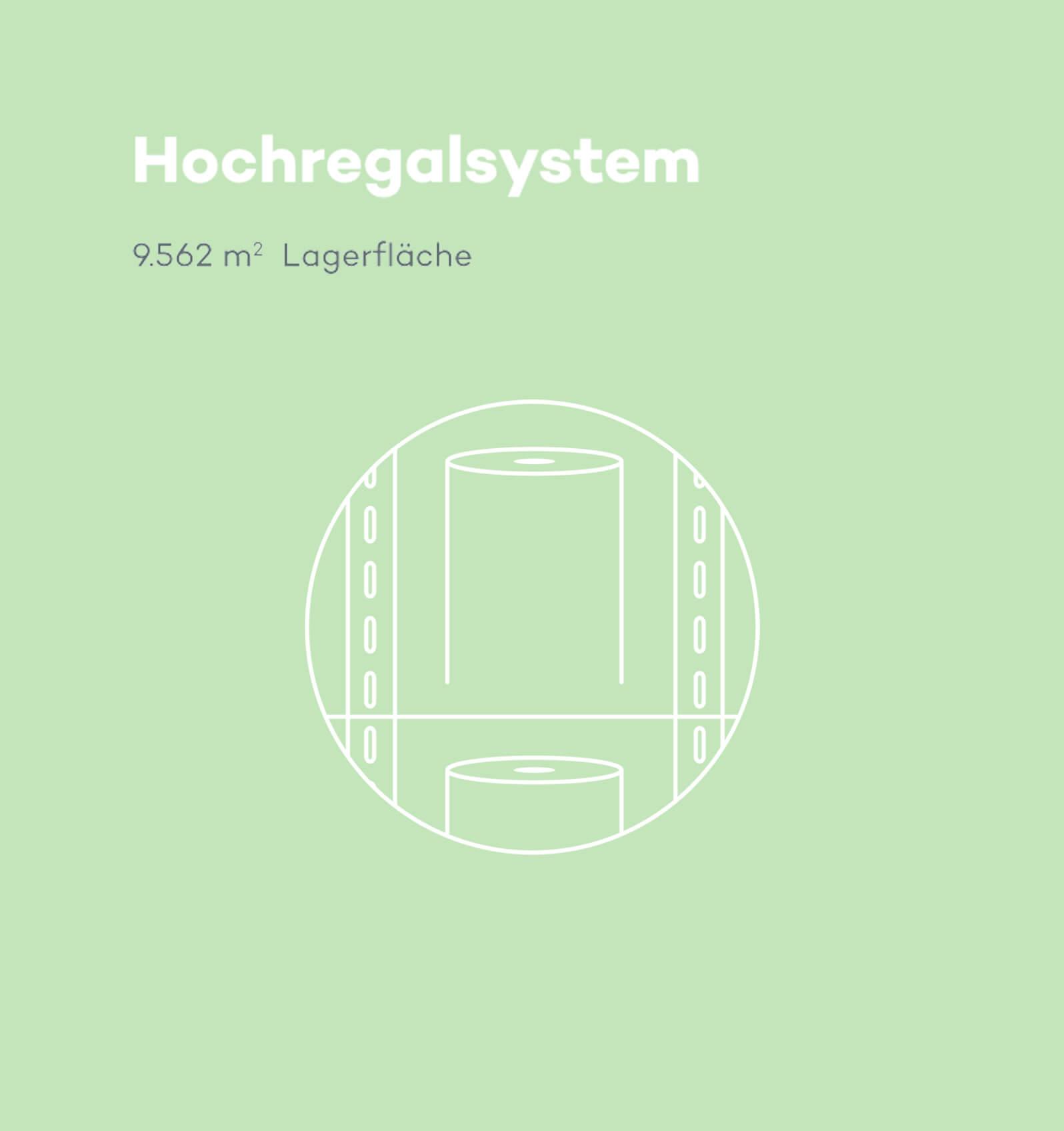 hochregalsysteme-startbild
